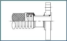 Raised Face Slip-On Flange on Pipe End_Flexible Metal Hose